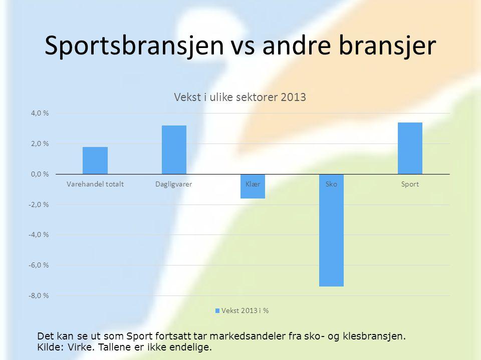 Sportsbransjen vs andre bransjer