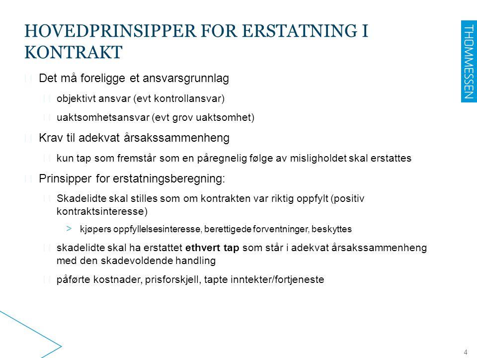 Hovedprinsipper for erstatning i kontrakt