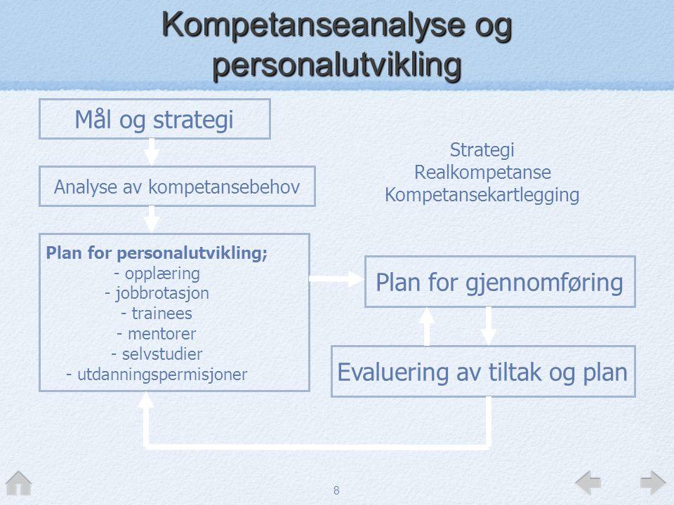 Kompetanseanalyse og personalutvikling