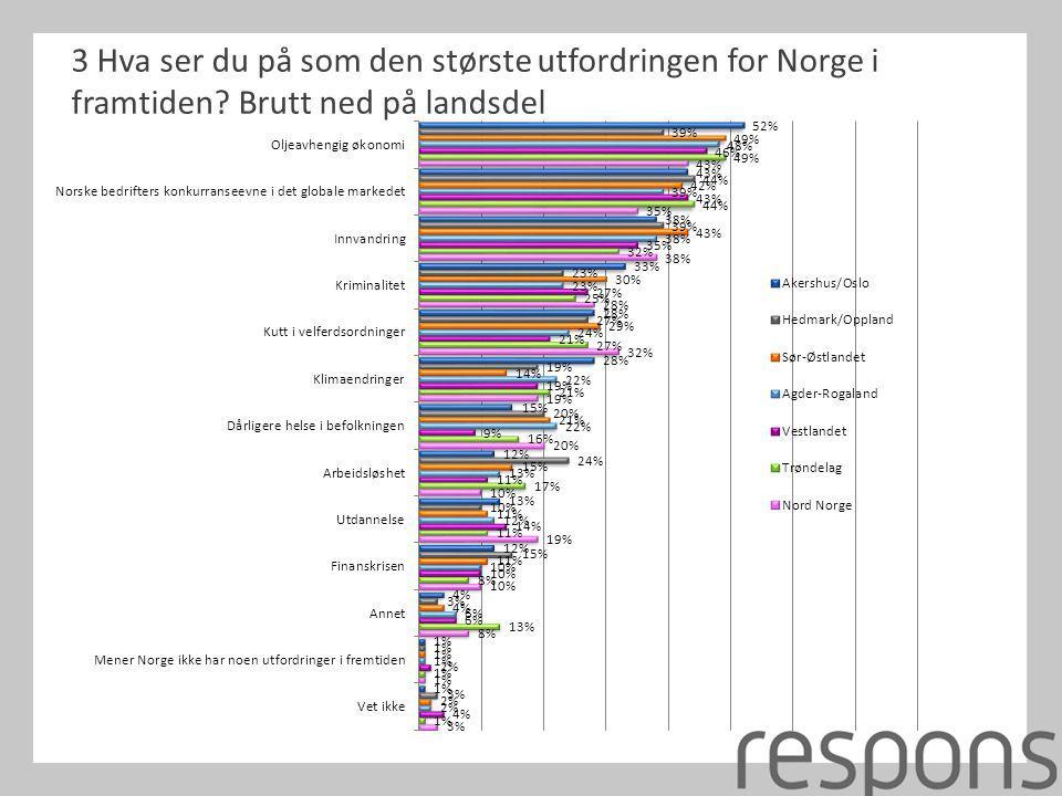 3 Hva ser du på som den største utfordringen for Norge i framtiden