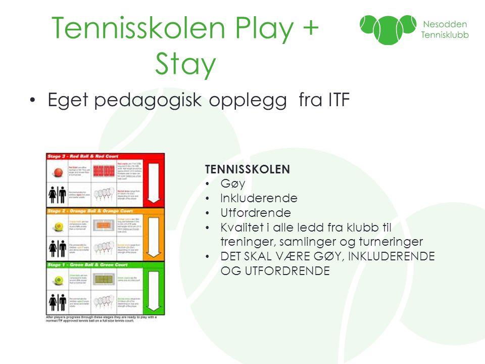 Tennisskolen Play + Stay