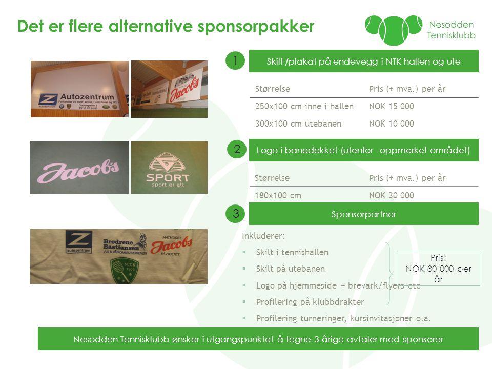 Det er flere alternative sponsorpakker