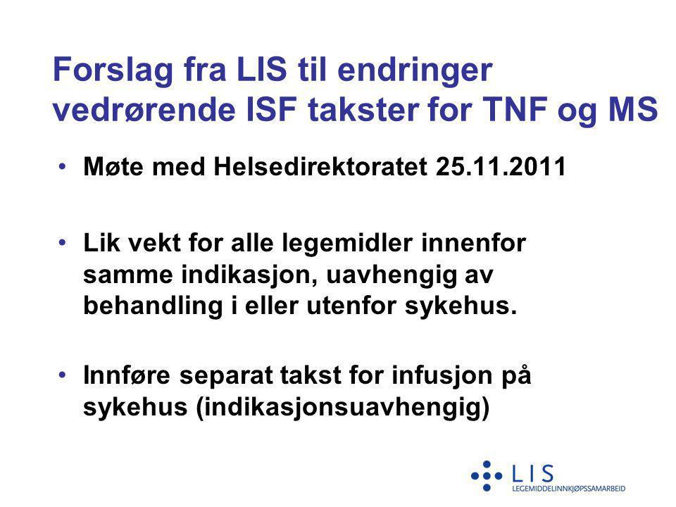 Forslag fra LIS til endringer vedrørende ISF takster for TNF og MS