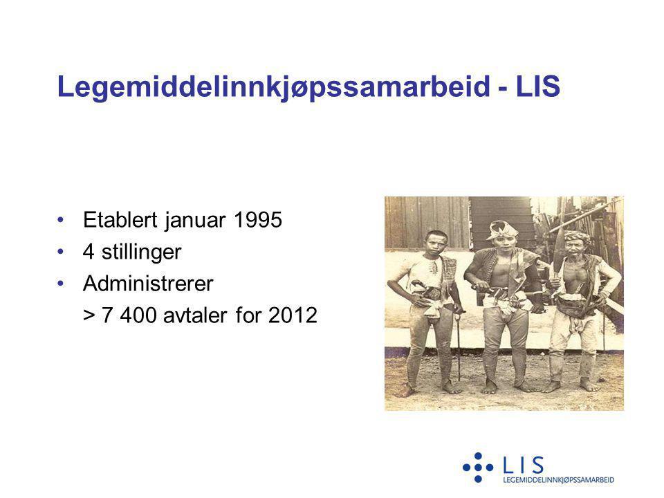 Legemiddelinnkjøpssamarbeid - LIS