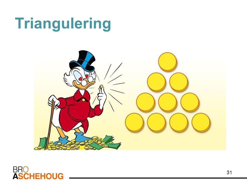 Triangulering Observasjon, dialog, produkter Hilde Schjerven