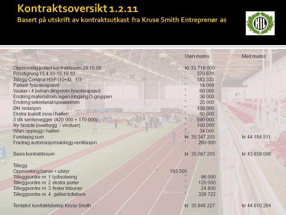 Kontraktsoversikt 1.2.11 Basert på utskrift av kontraktsutkast fra Kruse Smith Entreprenør as