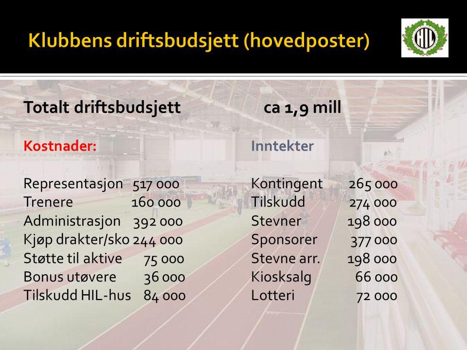 Klubbens driftsbudsjett (hovedposter)