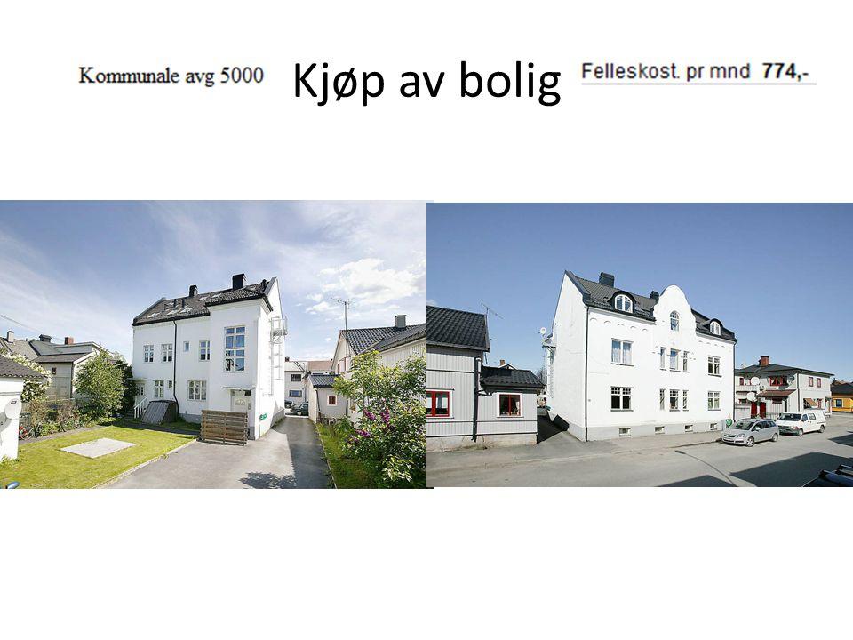 Kjøp av bolig
