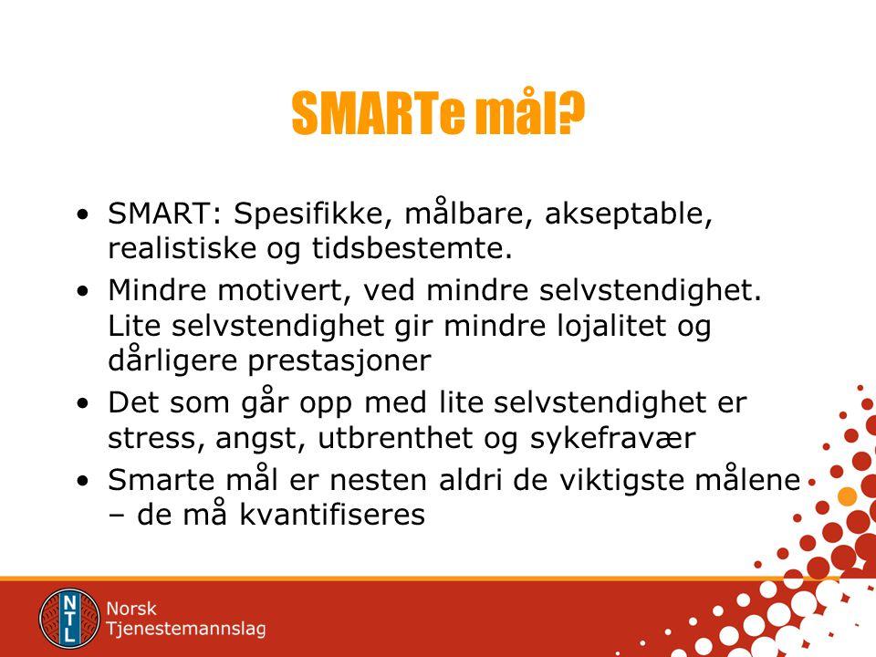 SMARTe mål SMART: Spesifikke, målbare, akseptable, realistiske og tidsbestemte.
