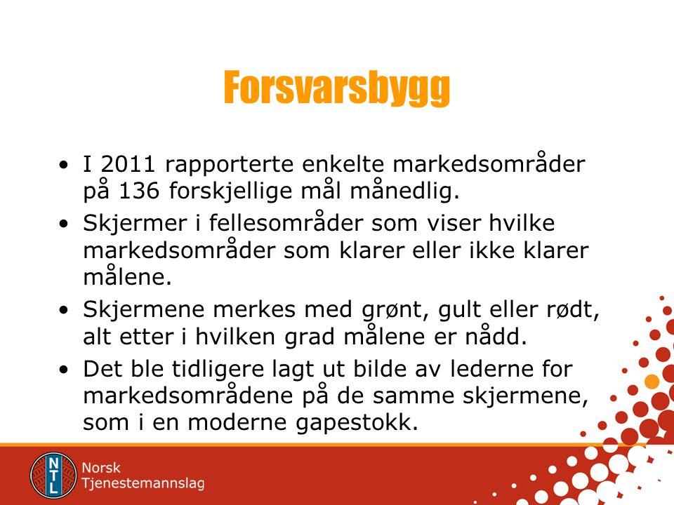 Forsvarsbygg I 2011 rapporterte enkelte markedsområder på 136 forskjellige mål månedlig.