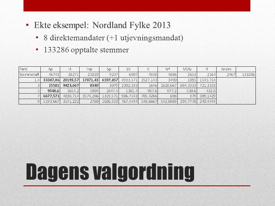 Dagens valgordning Ekte eksempel: Nordland Fylke 2013