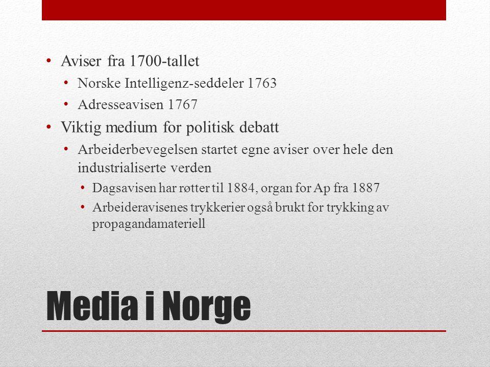 Media i Norge Aviser fra 1700-tallet Viktig medium for politisk debatt