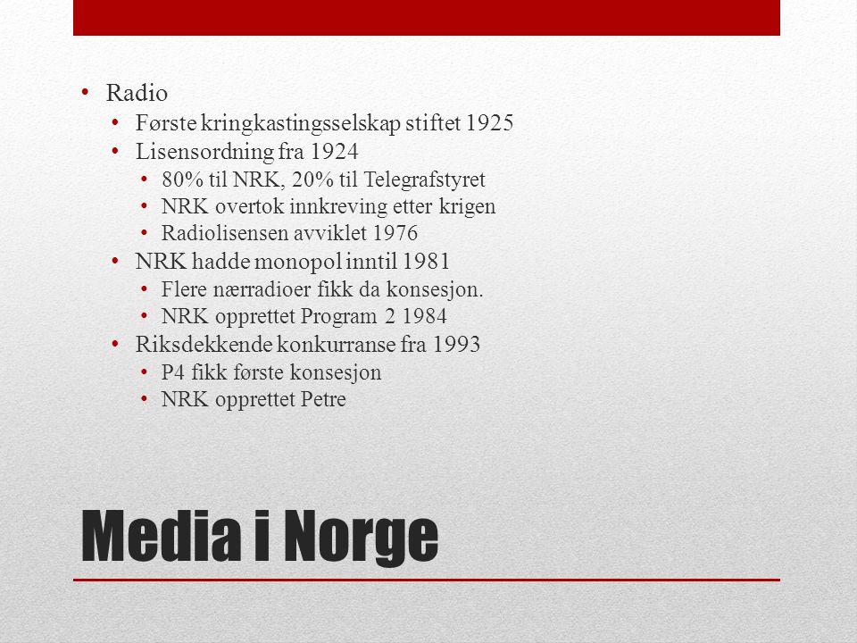 Media i Norge Radio Første kringkastingsselskap stiftet 1925