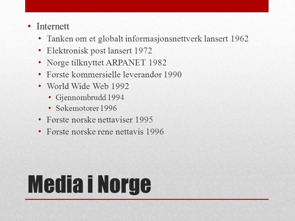 Media i Norge Internett