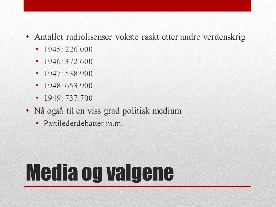 Antallet radiolisenser vokste raskt etter andre verdenskrig