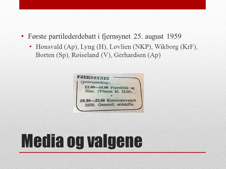 Media og valgene Første partilederdebatt i fjernsynet 25. august 1959