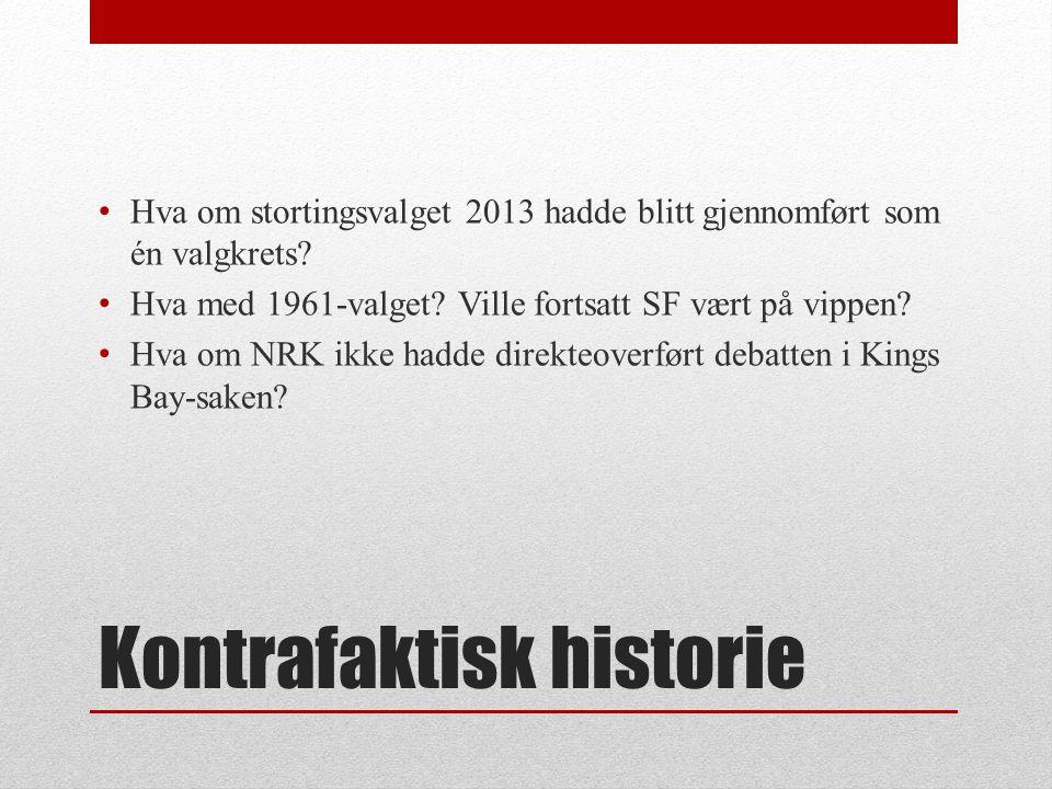 Kontrafaktisk historie