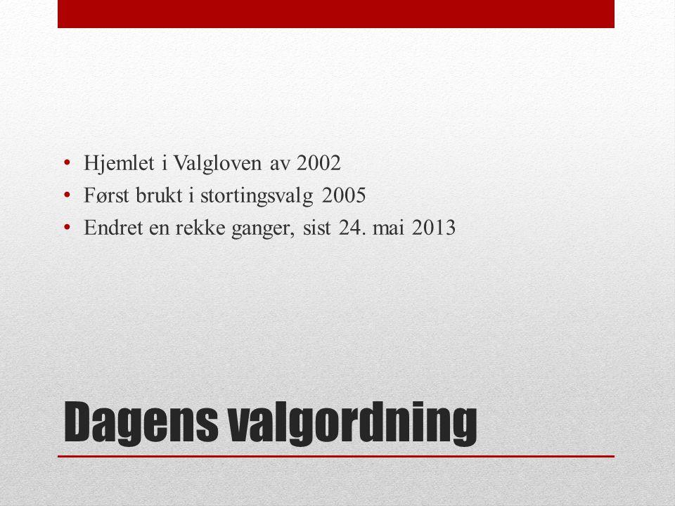 Dagens valgordning Hjemlet i Valgloven av 2002