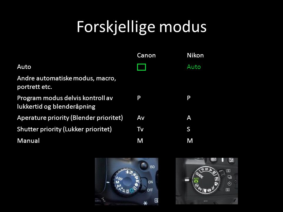 Forskjellige modus Canon Nikon Auto