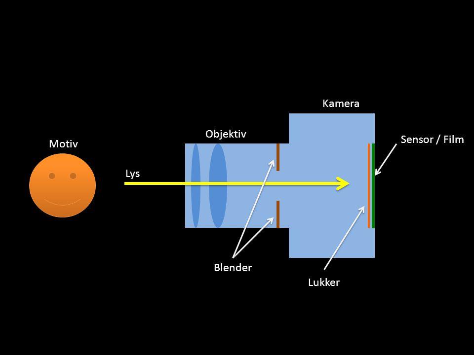 Kamera Objektiv Sensor / Film Motiv Lys Blender Lukker