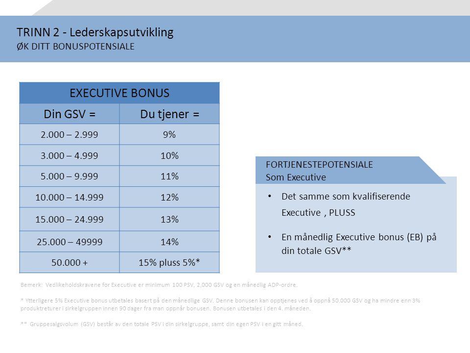 TRINN 2 - Lederskapsutvikling EXECUTIVE BONUS Din GSV = Du tjener =