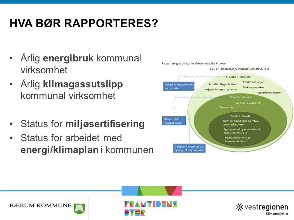 Hva bør rapporteres Årlig energibruk kommunal virksomhet