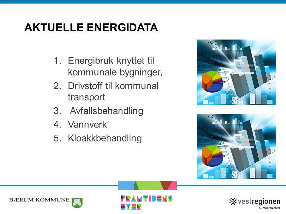 Aktuelle energidata Energibruk knyttet til kommunale bygninger,