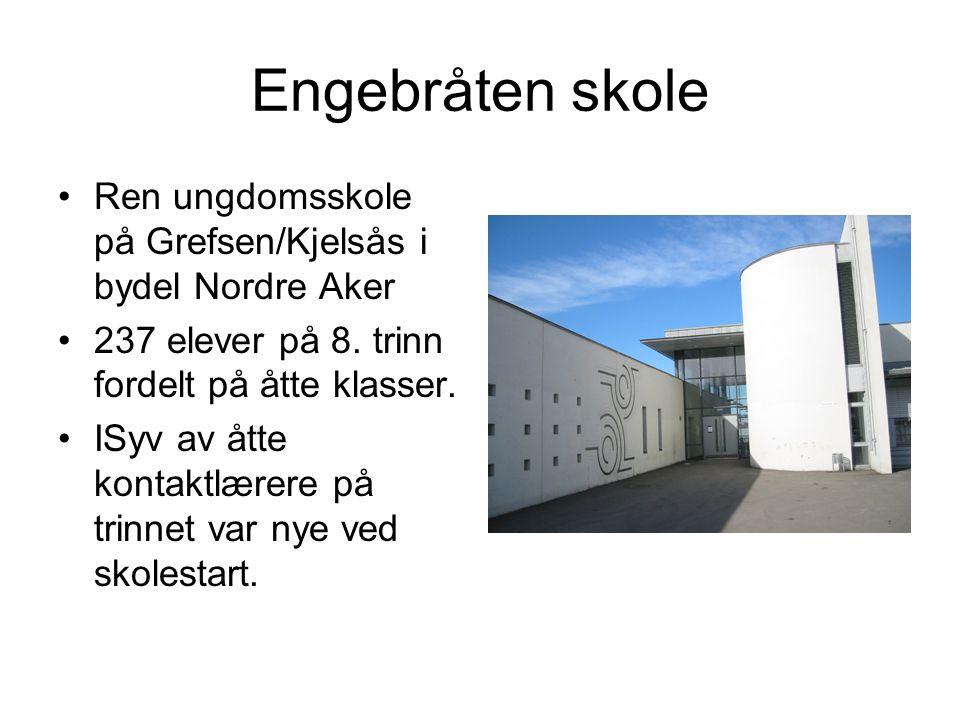 Engebråten skole Ren ungdomsskole på Grefsen/Kjelsås i bydel Nordre Aker. 237 elever på 8. trinn fordelt på åtte klasser.