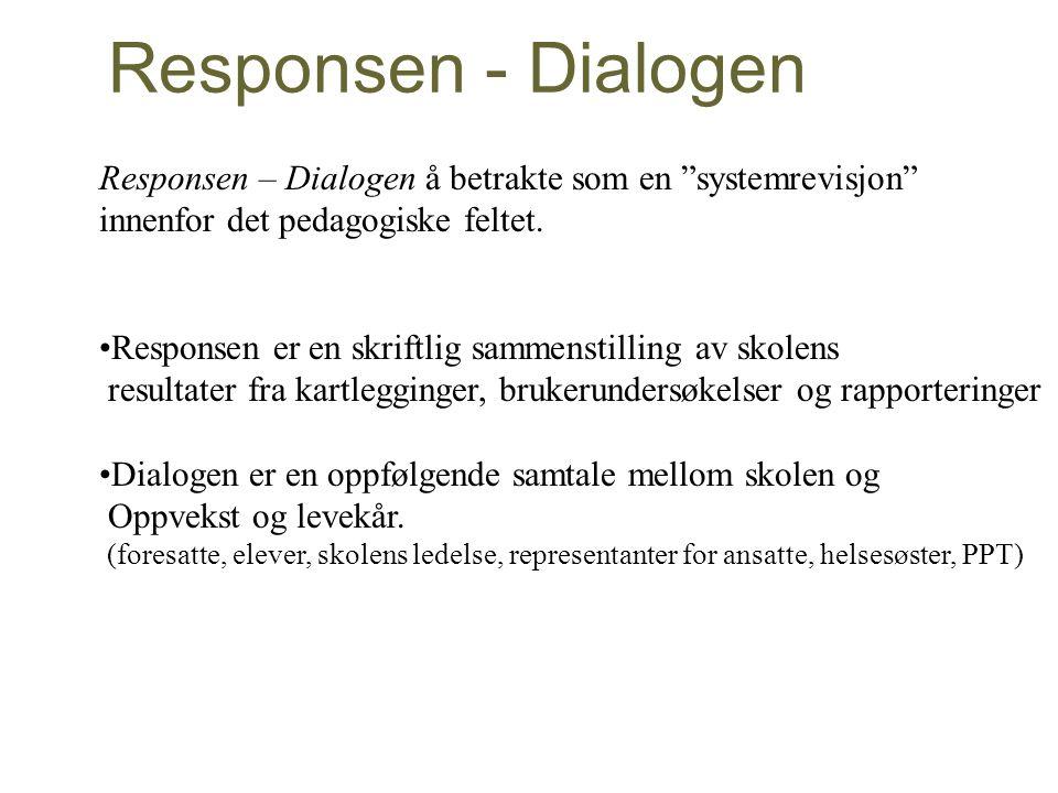 Responsen - Dialogen Responsen – Dialogen å betrakte som en systemrevisjon innenfor det pedagogiske feltet.