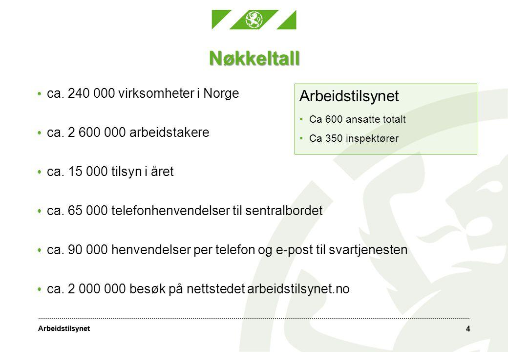 Nøkkeltall Arbeidstilsynet ca. 240 000 virksomheter i Norge