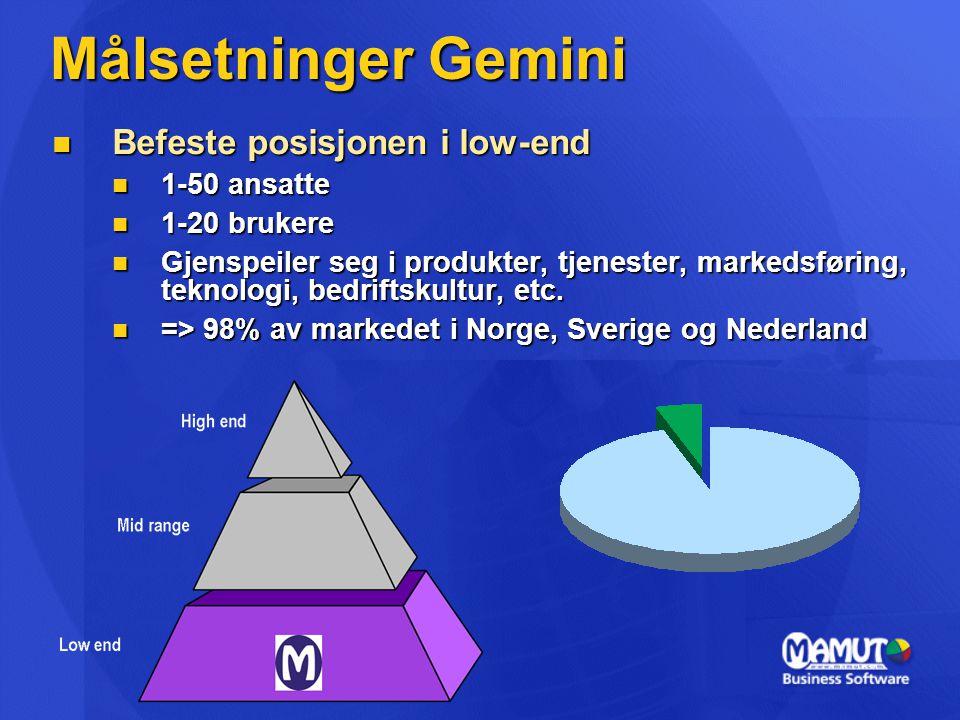 Målsetninger Gemini Befeste posisjonen i low-end 1-50 ansatte