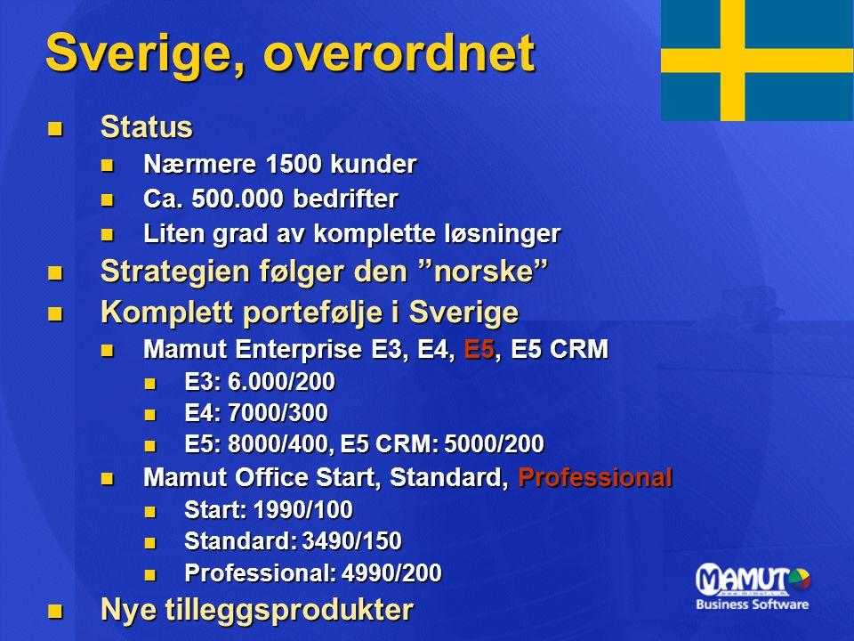 Sverige, overordnet Status Strategien følger den norske
