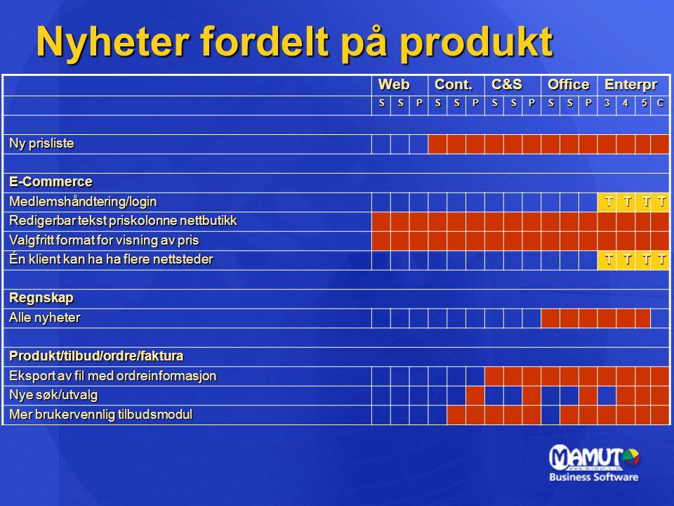 Nyheter fordelt på produkt