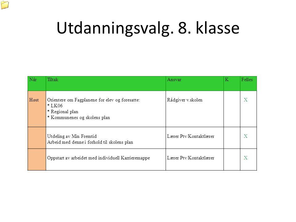 Utdanningsvalg. 8. klasse