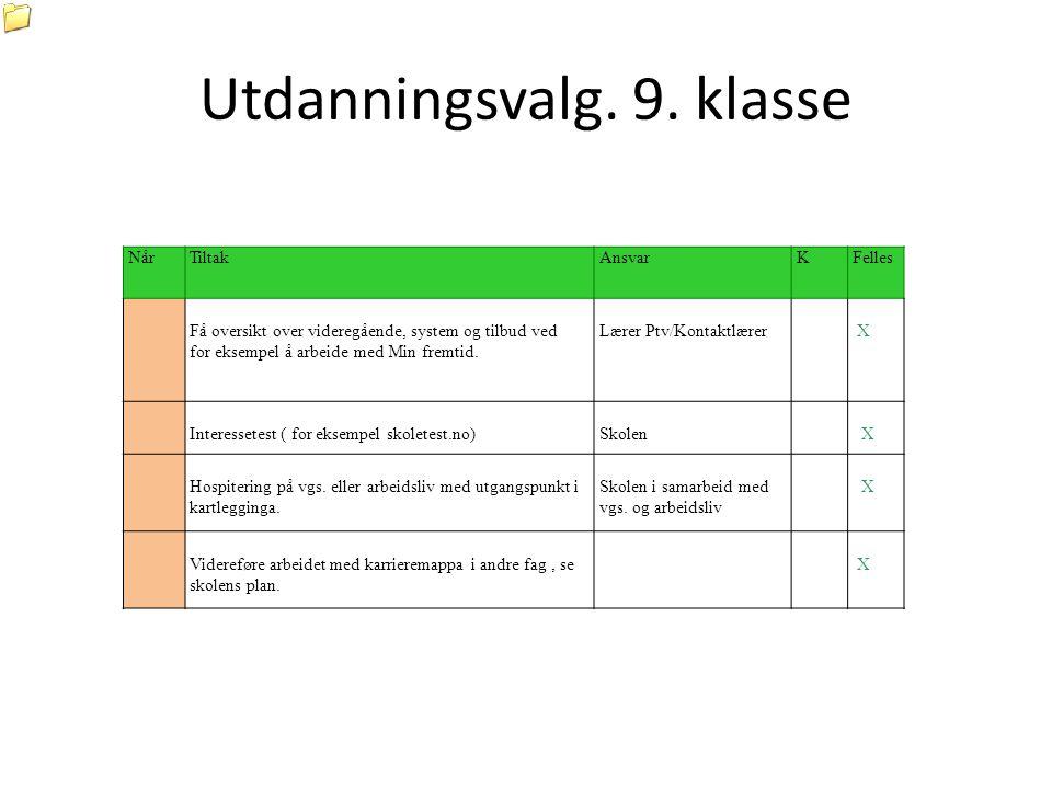 Utdanningsvalg. 9. klasse