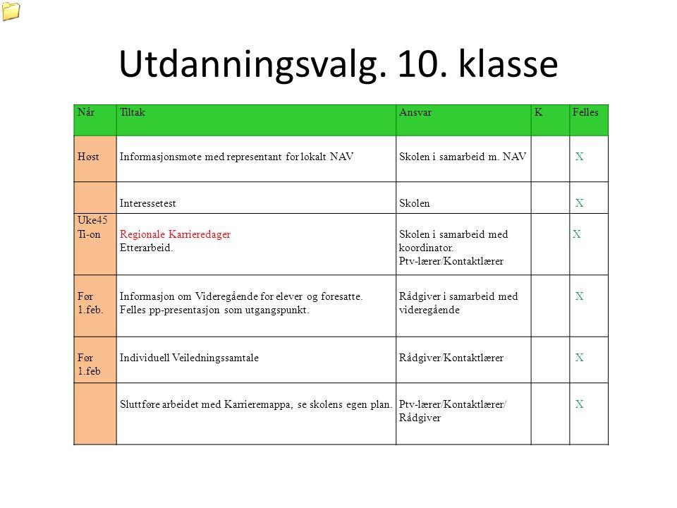 Utdanningsvalg. 10. klasse