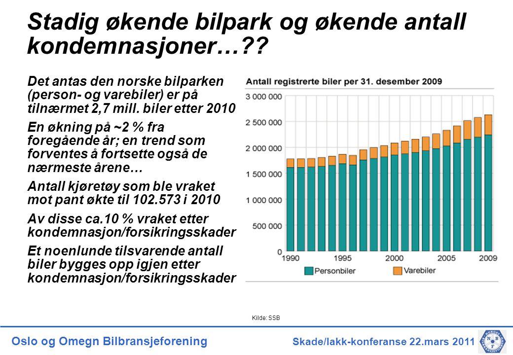 Stadig økende bilpark og økende antall kondemnasjoner…