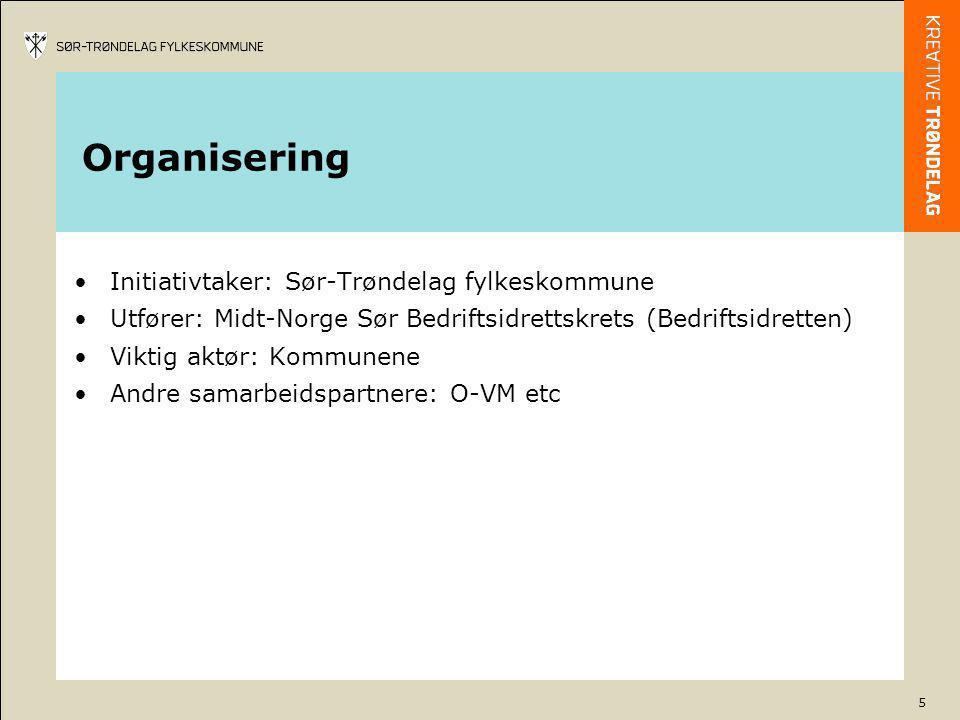 Organisering Initiativtaker: Sør-Trøndelag fylkeskommune