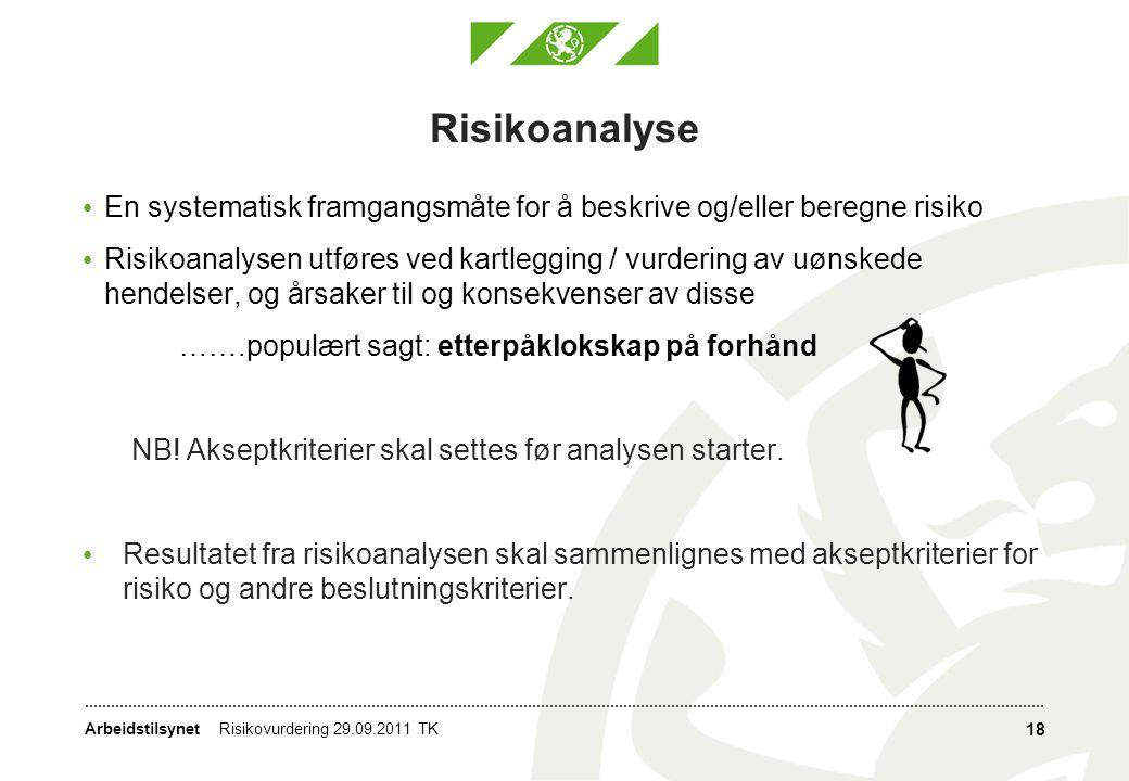 Risikoanalyse En systematisk framgangsmåte for å beskrive og/eller beregne risiko.