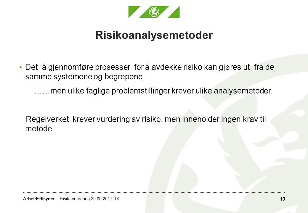 Risikoanalysemetoder