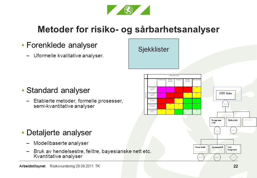 Metoder for risiko- og sårbarhetsanalyser