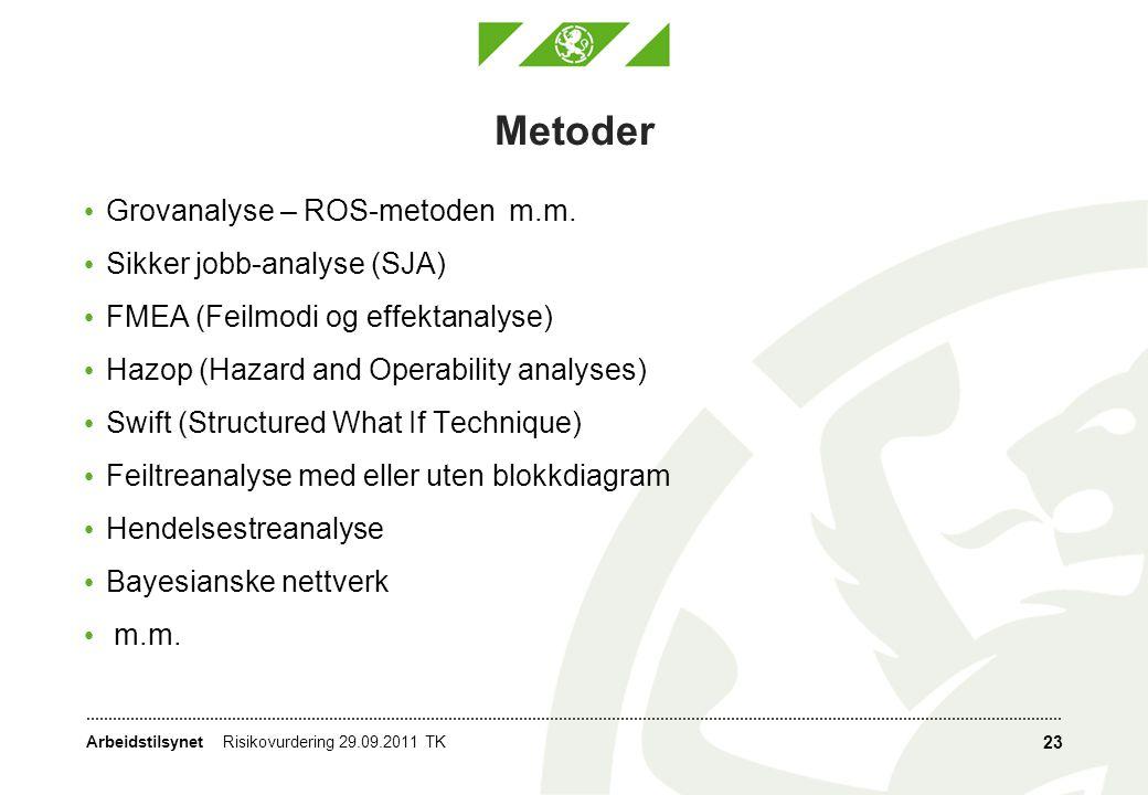 Metoder Grovanalyse – ROS-metoden m.m. Sikker jobb-analyse (SJA)