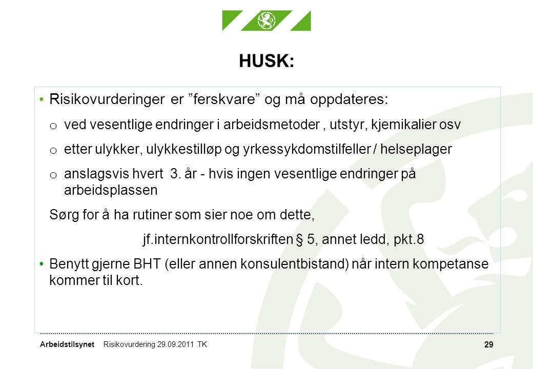 HUSK: Risikovurderinger er ferskvare og må oppdateres: