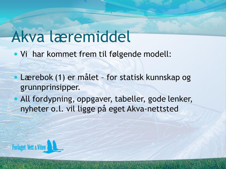 Akva læremiddel Vi har kommet frem til følgende modell: