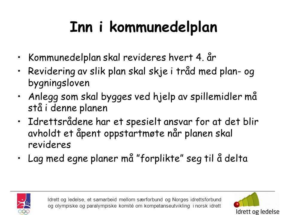 Inn i kommunedelplan Kommunedelplan skal revideres hvert 4. år