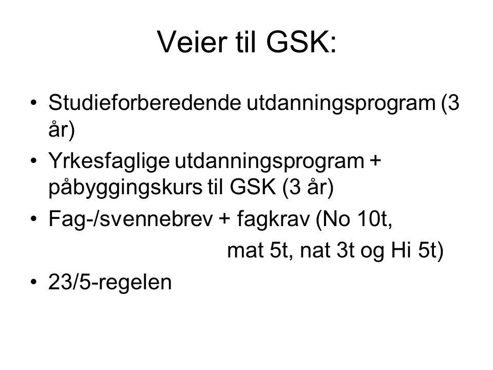 Veier til GSK: Studieforberedende utdanningsprogram (3 år)