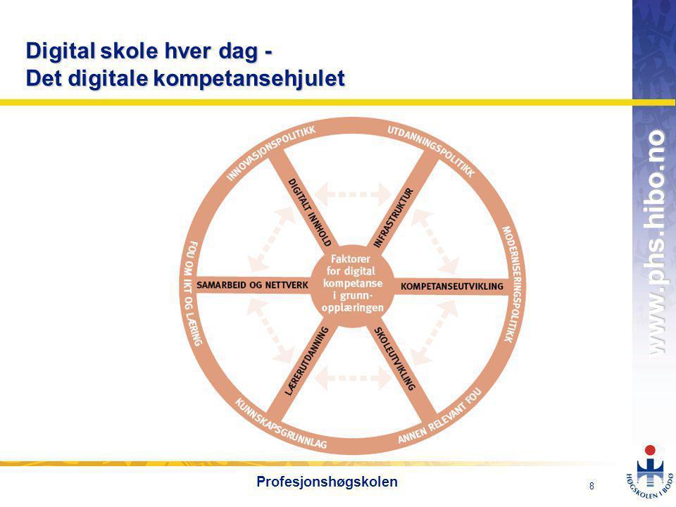 Digital skole hver dag - Det digitale kompetansehjulet