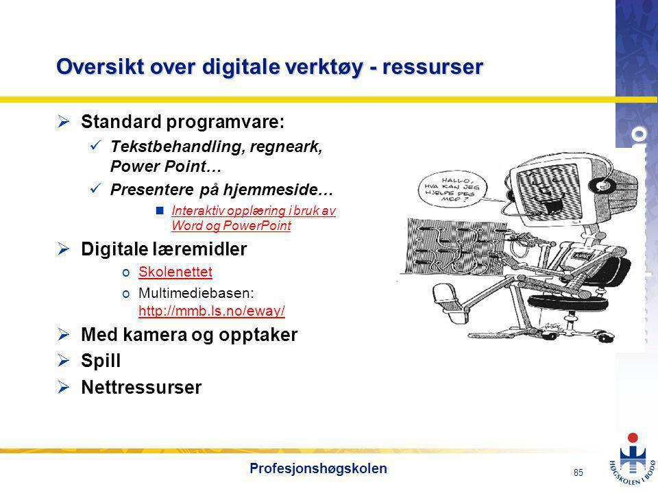 Oversikt over digitale verktøy - ressurser