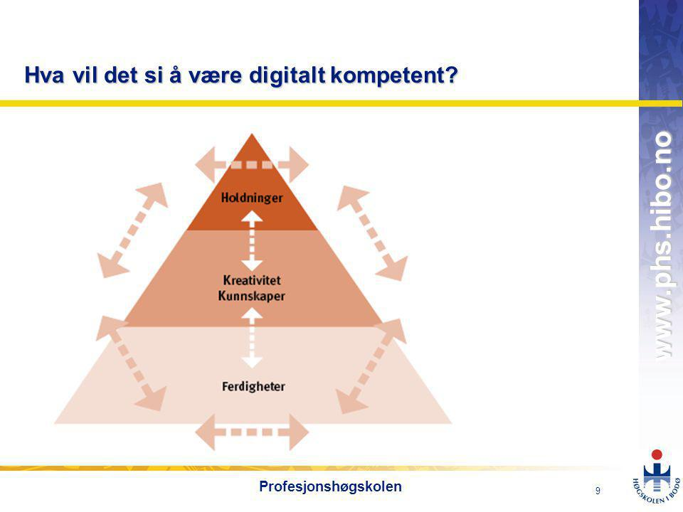 Hva vil det si å være digitalt kompetent