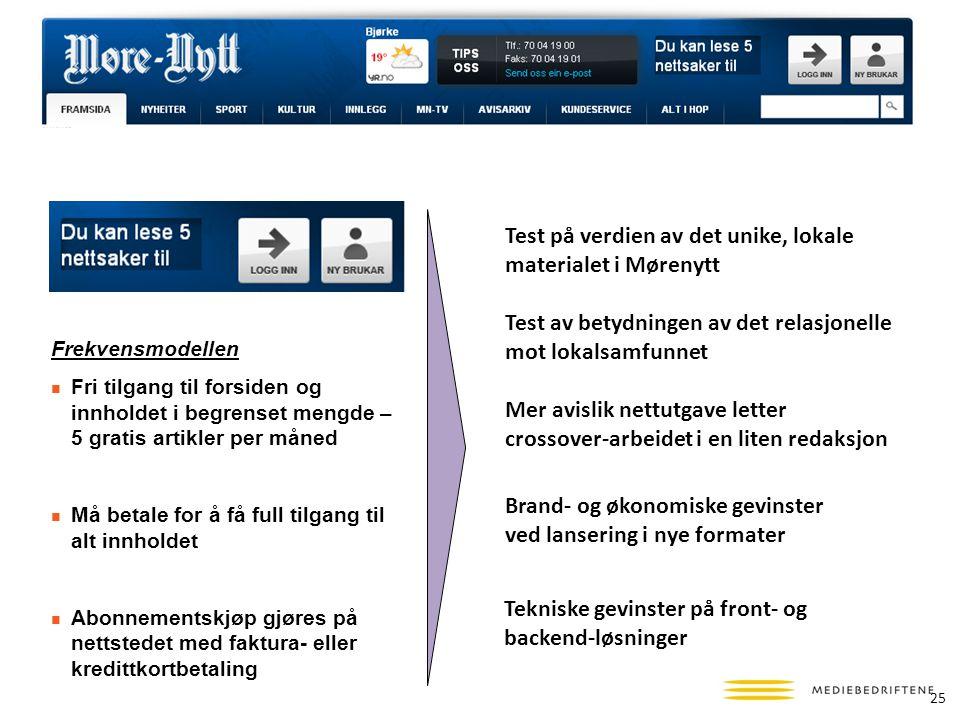 Test på verdien av det unike, lokale materialet i Mørenytt